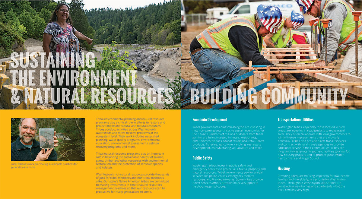 Inside spread of Washington Tribes brochure & map. Sustaining the environment and Building Community